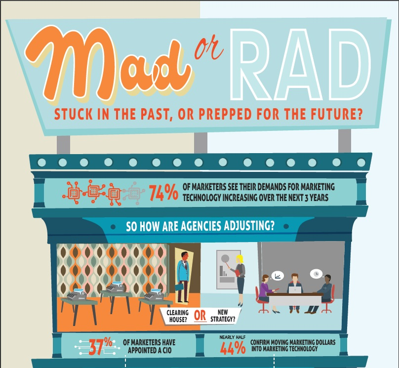Mad or Rad Marketing Agency